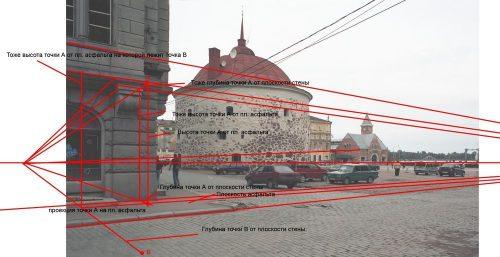 Примеры и особенности построения перспектив различных архитектурных объектов